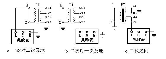 电磁式电压互感器绝缘电阻测量接线图