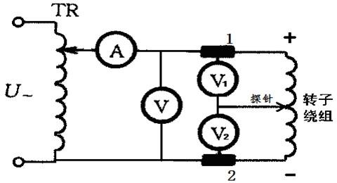 应将定子绕组与外电路断开;